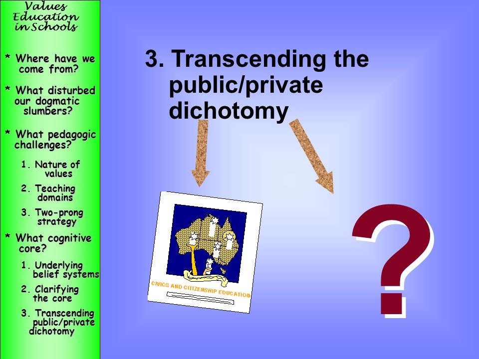 3.Transcending the public/private dichotomy Values Education in Schools 1.