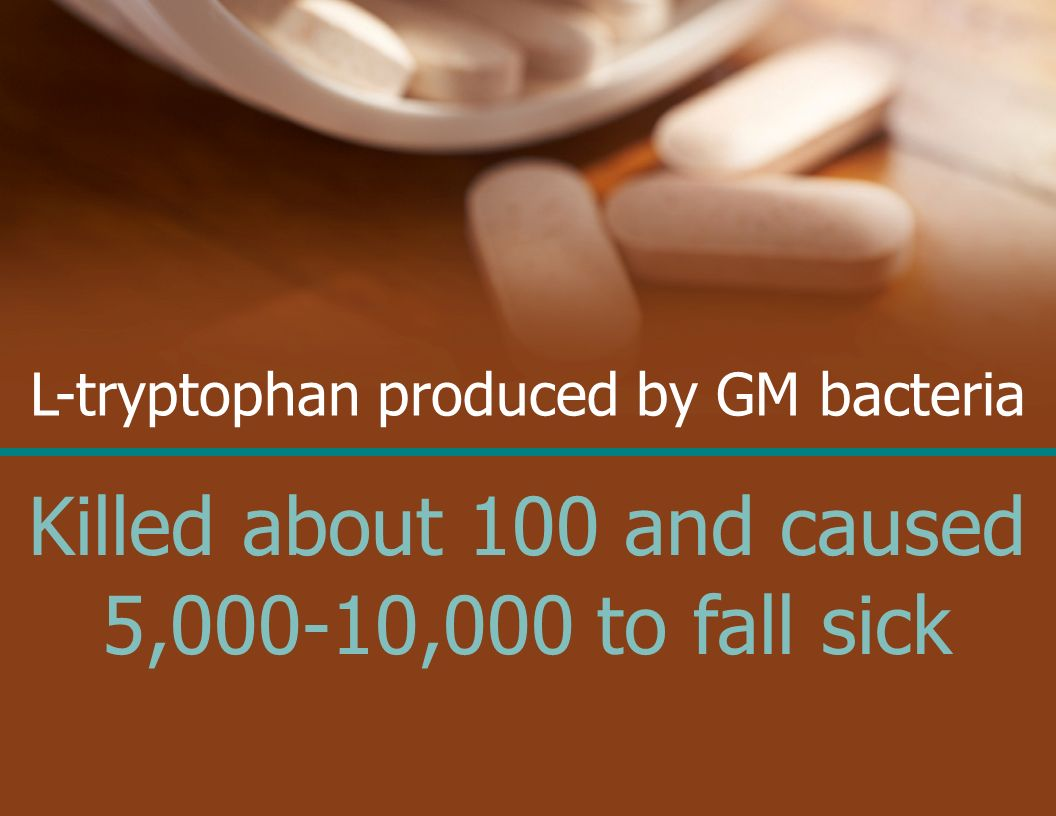 Killed about 100 and caused 5,000-10,000 to fall sick L-tryptophan produced by GM bacteria