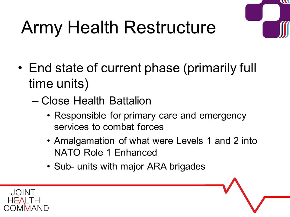 Army Health Restructure End state of current phase (primarily full time units) –Close Health Battalion Responsible for primary care and emergency services to combat forces Amalgamation of what were Levels 1 and 2 into NATO Role 1 Enhanced Sub- units with major ARA brigades