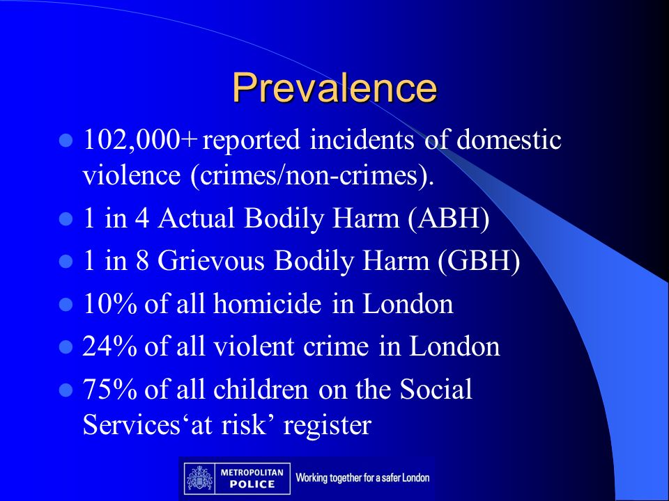 Prevalence 102,000+ reported incidents of domestic violence (crimes/non-crimes). 1 in 4 Actual Bodily Harm (ABH) 1 in 8 Grievous Bodily Harm (GBH) 10%