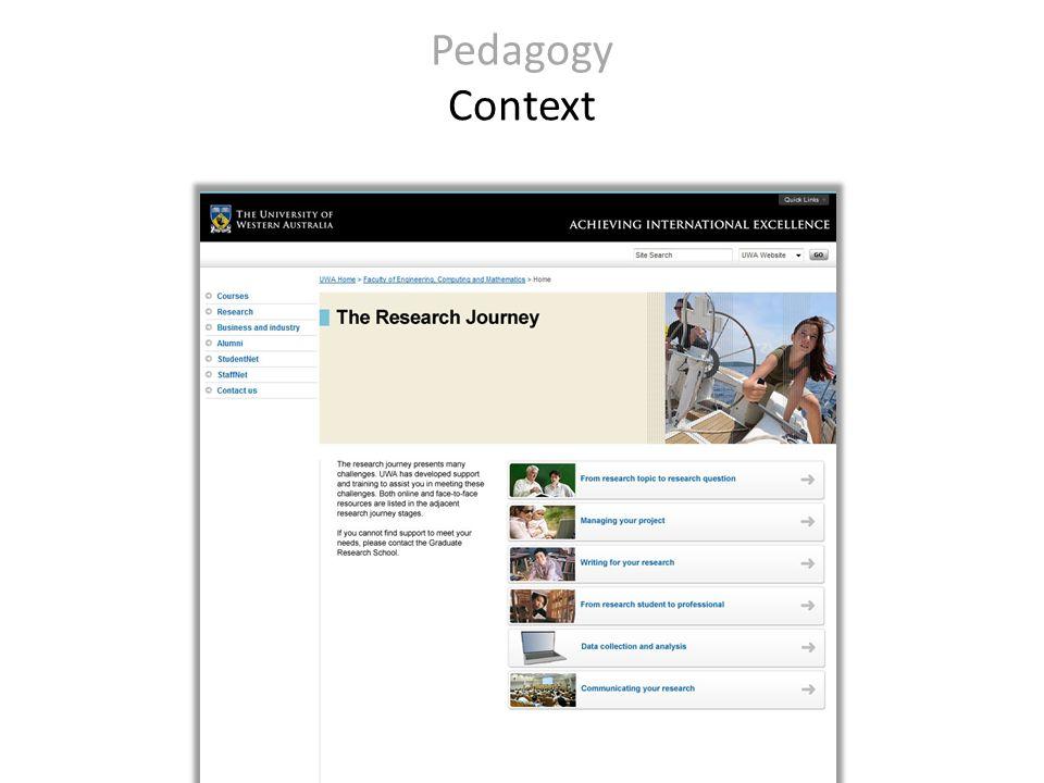 Pedagogy Context