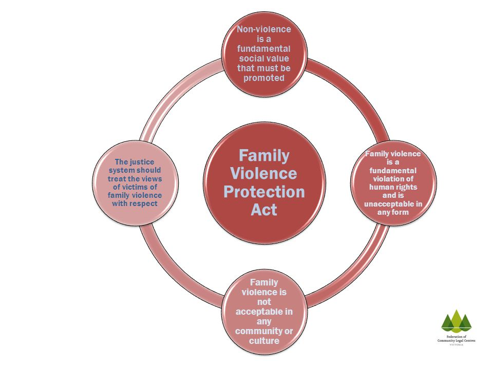 Family Violence Protection Act Non-violence is a fundamental social value that must be promoted Anyone can be a victim or perpetrator of FV, but it is mainly committed by men against women, children and other vulnerable persons Children exposed to the effects of FV are particularly vulnerable - may have a serious impact on children s current and future physical, psychological and emotional wellbeing Family violence is a fundamental violation of human rights and is unacceptable in any form FV affects the entire community and occurs in all areas of society, regardless of location, socioeconomic and health status, age, culture, gender, sexual identity, ability, ethnicity or religion Family violence is not acceptable in any community or culture FV extends beyond physical and sexual violence - may involve emotional or psychological abuse and economic abuse The justice system should treat the views of victims of family violence with respect FV may involve overt or subtle exploitation of power imbalances and may consist of isolated incidents or patterns of abuse over a period of time