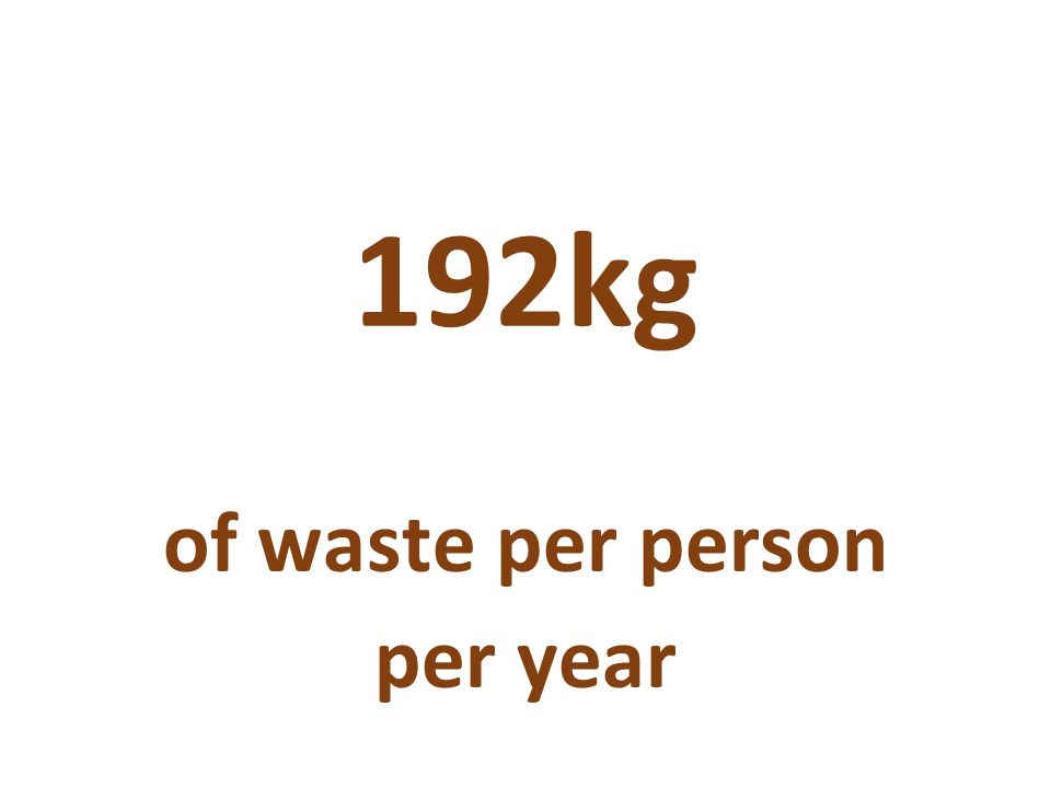 192kg of waste per person per year
