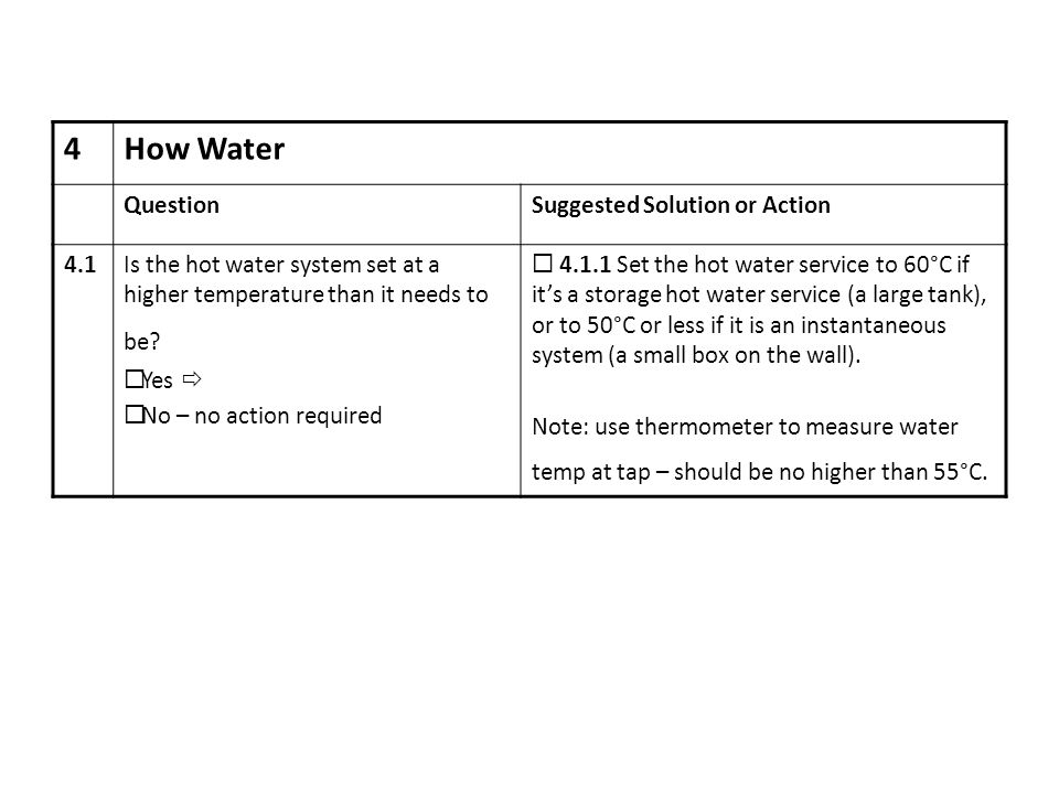 4How Water QuestionSuggested Solution or Action 4.1Is the hot water system set at a higher temperature than it needs to be? Yes No – no action require