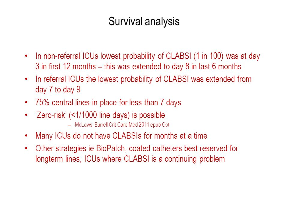 Survival analysis In non-referral ICUs lowest probability of CLABSI (1 in 100) was at day 3 in first 12 months – this was extended to day 8 in last 6