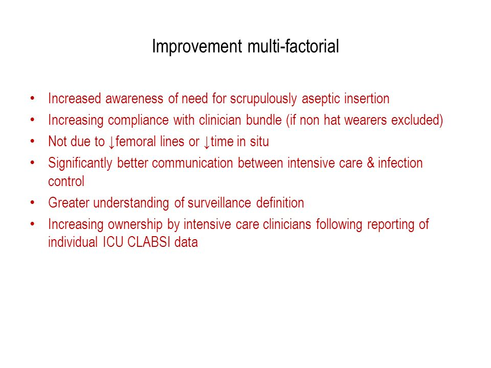 Improvement multi-factorial Increased awareness of need for scrupulously aseptic insertion Increasing compliance with clinician bundle (if non hat wea