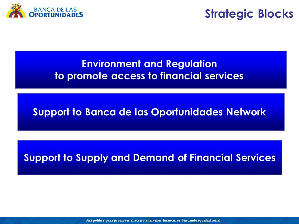 Una política para promover el acceso a servicios financieros buscando equidad social Strategic Blocks Environment and Regulation to promote access to financial services Support to Banca de las Oportunidades Network Support to Supply and Demand of Financial Services