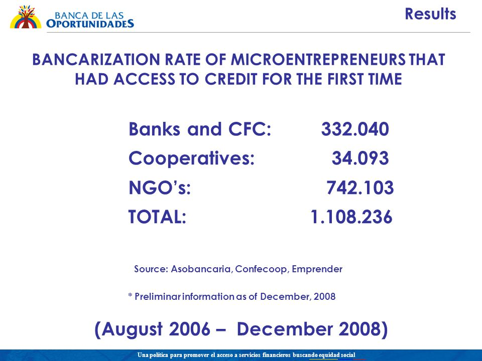 Una política para promover el acceso a servicios financieros buscando equidad social (August 2006 – December 2008) Banks and CFC: Cooperatives: NGOs: TOTAL: Source: Asobancaria, Confecoop, Emprender * Preliminar information as of December, 2008 Results BANCARIZATION RATE OF MICROENTREPRENEURS THAT HAD ACCESS TO CREDIT FOR THE FIRST TIME