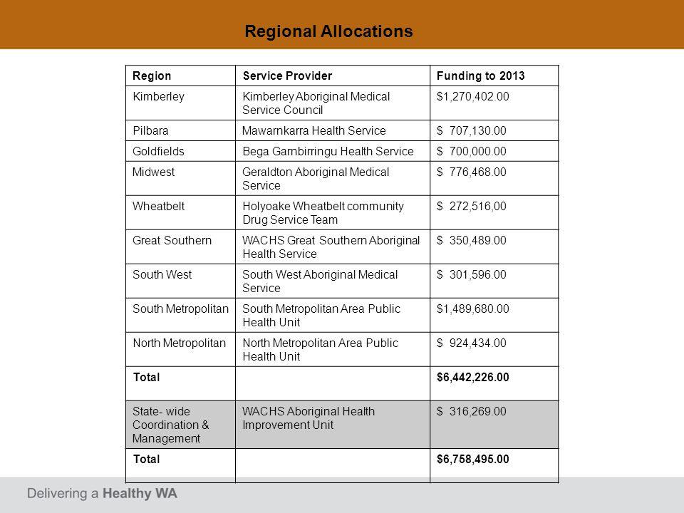 RegionService ProviderFunding to 2013 KimberleyKimberley Aboriginal Medical Service Council $1,270,402.00 PilbaraMawarnkarra Health Service$ 707,130.0