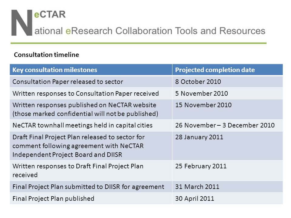 Key consultation milestonesProjected completion date Consultation Paper released to sector8 October 2010 Written responses to Consultation Paper received5 November 2010 Written responses published on NeCTAR website (those marked confidential will not be published) 15 November 2010 NeCTAR townhall meetings held in capital cities26 November – 3 December 2010 Draft Final Project Plan released to sector for comment following agreement with NeCTAR Independent Project Board and DIISR 28 January 2011 Written responses to Draft Final Project Plan received 25 February 2011 Final Project Plan submitted to DIISR for agreement31 March 2011 Final Project Plan published30 April 2011 Consultation timeline