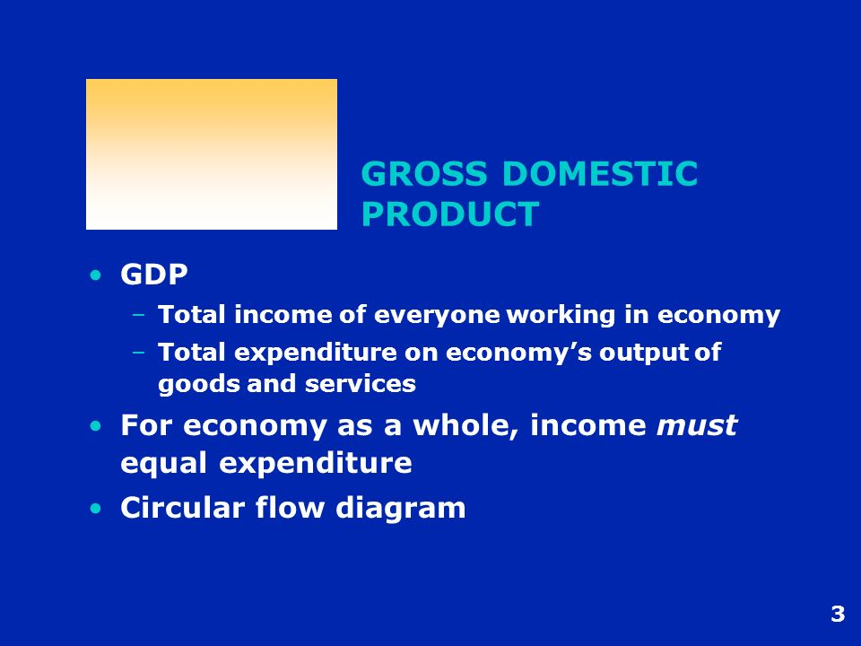 3 GROSS DOMESTIC PRODUCT GDP –Total income of everyone working in economy –Total expenditure on economys output of goods and services For economy as a