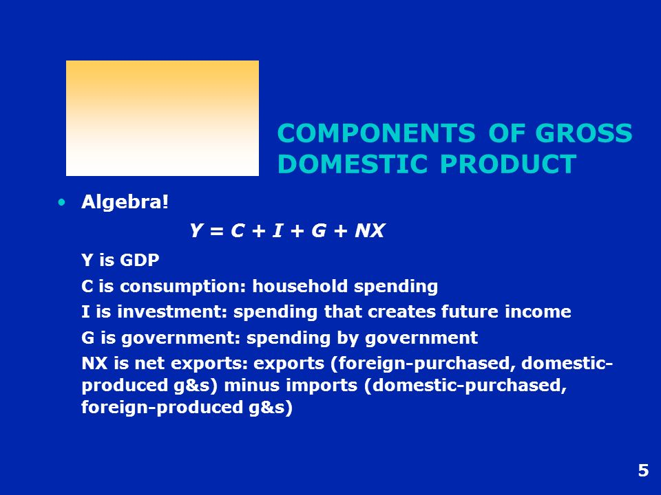 5 COMPONENTS OF GROSS DOMESTIC PRODUCT Algebra! Y = C + I + G + NX Y is GDP C is consumption: household spending I is investment: spending that create