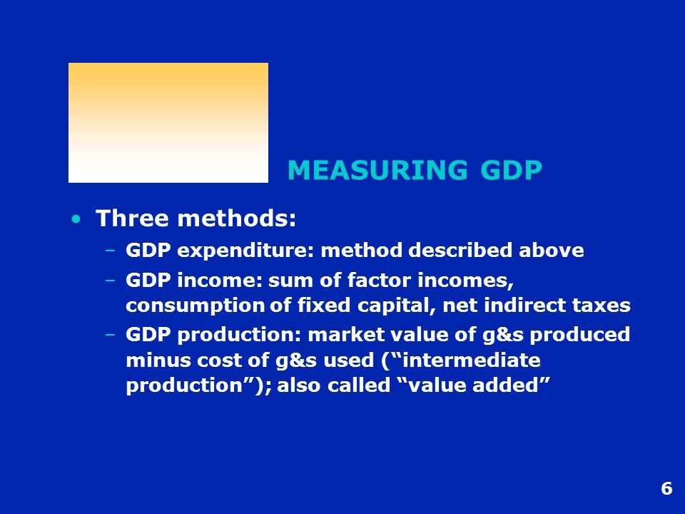 6 MEASURING GDP Three methods: –GDP expenditure: method described above –GDP income: sum of factor incomes, consumption of fixed capital, net indirect