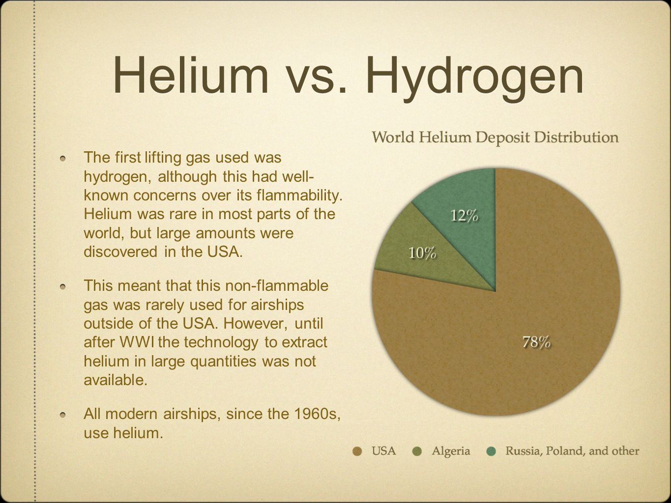 Helium vs. Hydrogen The first lifting gas used was hydrogen, although this had well- known concerns over its flammability. Helium was rare in most par