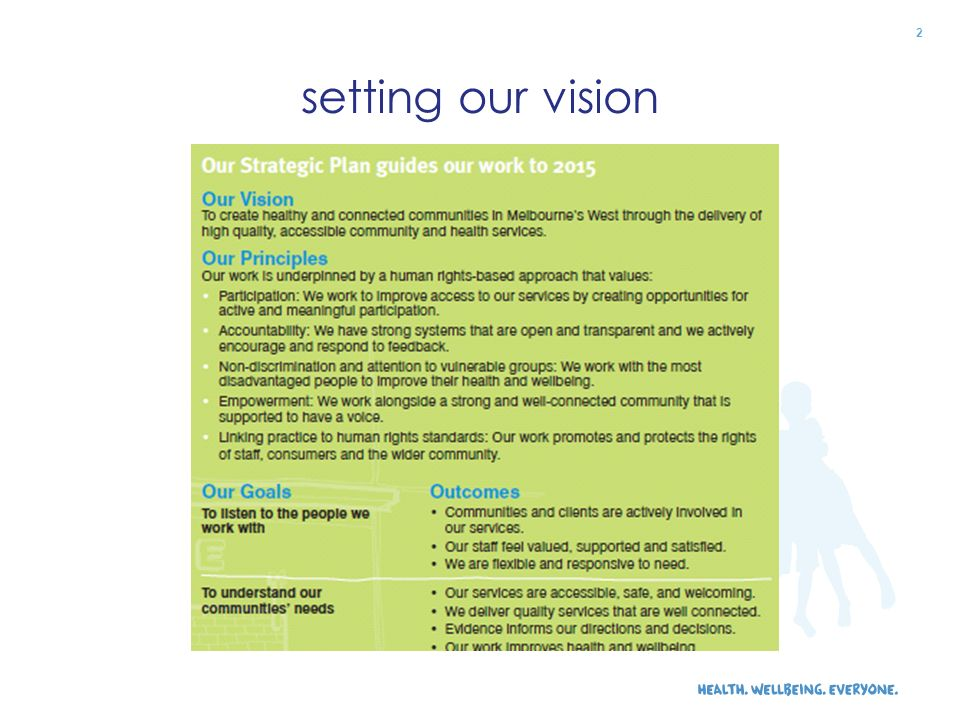 setting our vision 2
