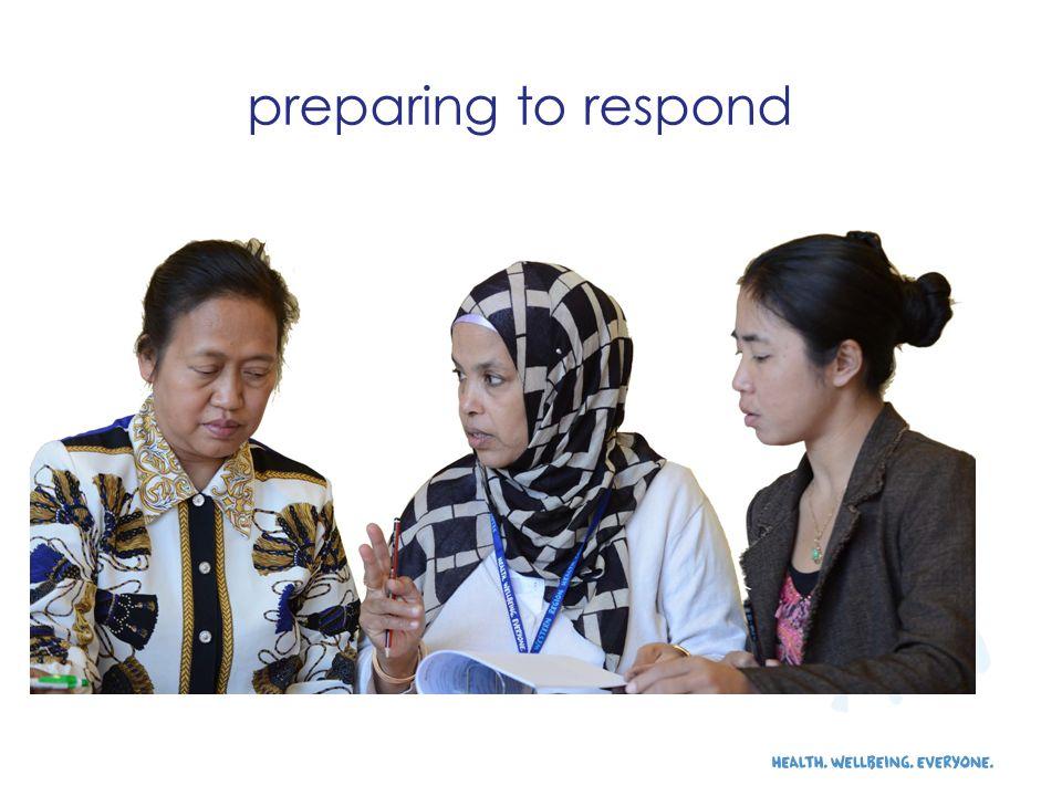 preparing to respond