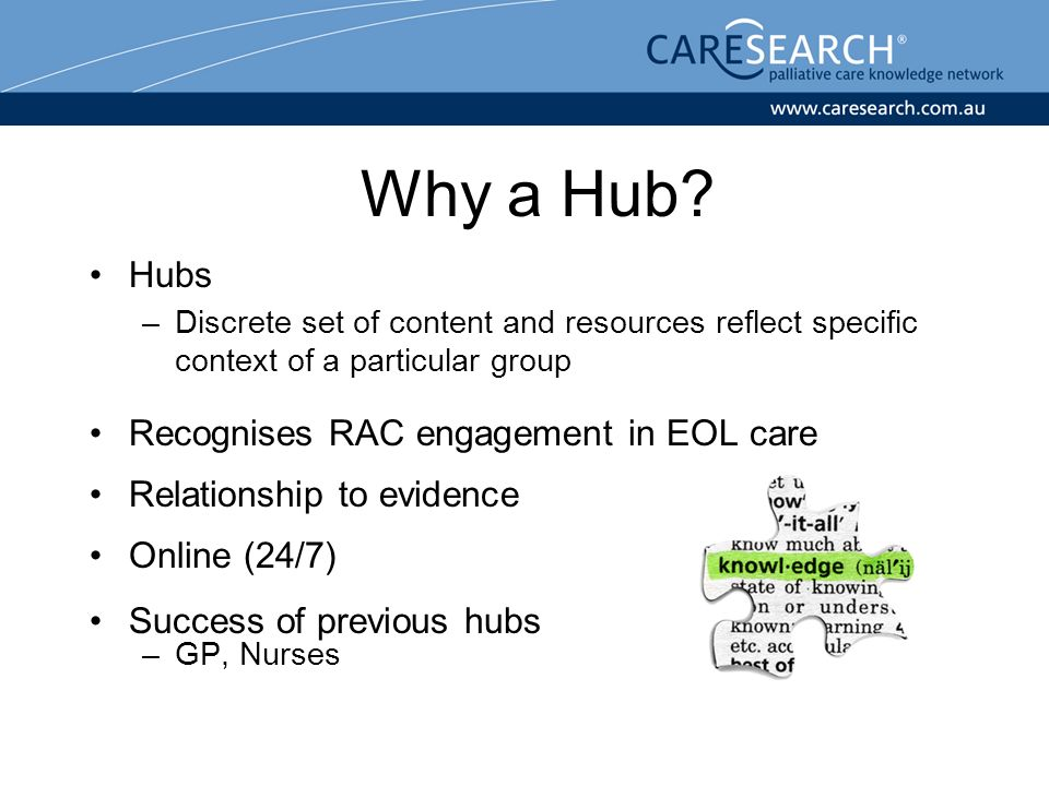 Why a Hub? Hubs –Discrete set of content and resources reflect specific context of a particular group Recognises RAC engagement in EOL care Relationsh