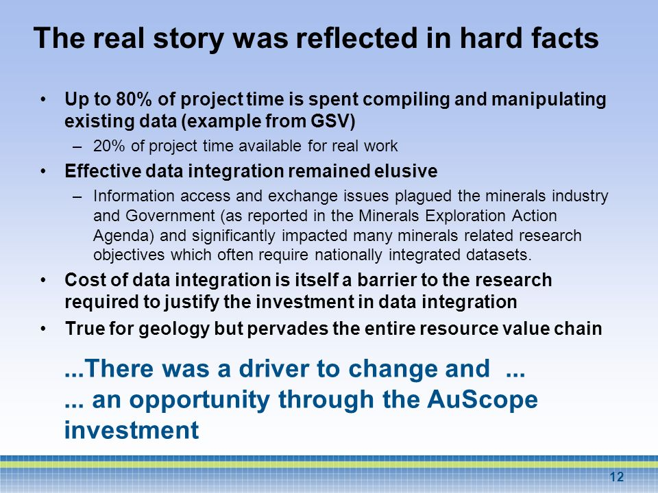 The real story was reflected in hard facts Up to 80% of project time is spent compiling and manipulating existing data (example from GSV) –20% of proj