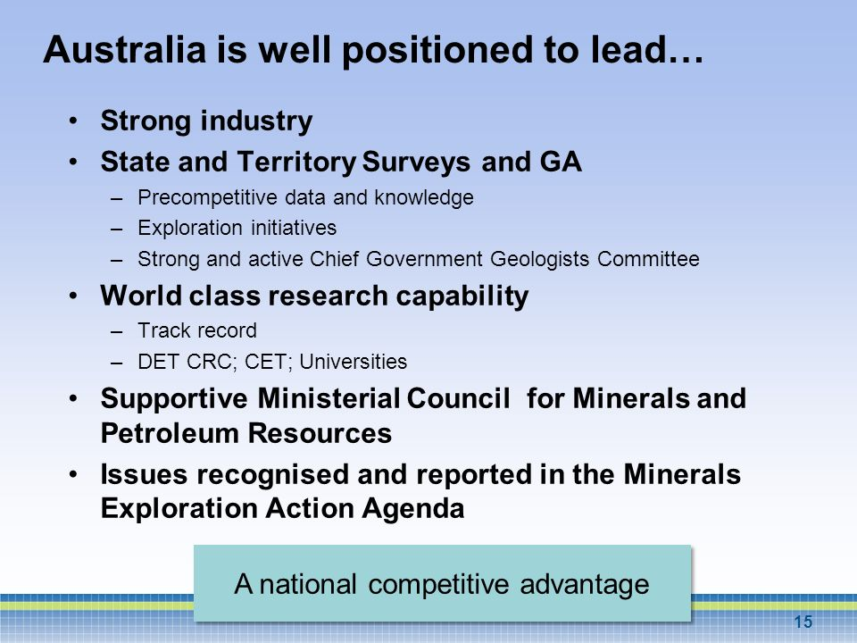 Australia is well positioned to lead… Strong industry State and Territory Surveys and GA –Precompetitive data and knowledge –Exploration initiatives –