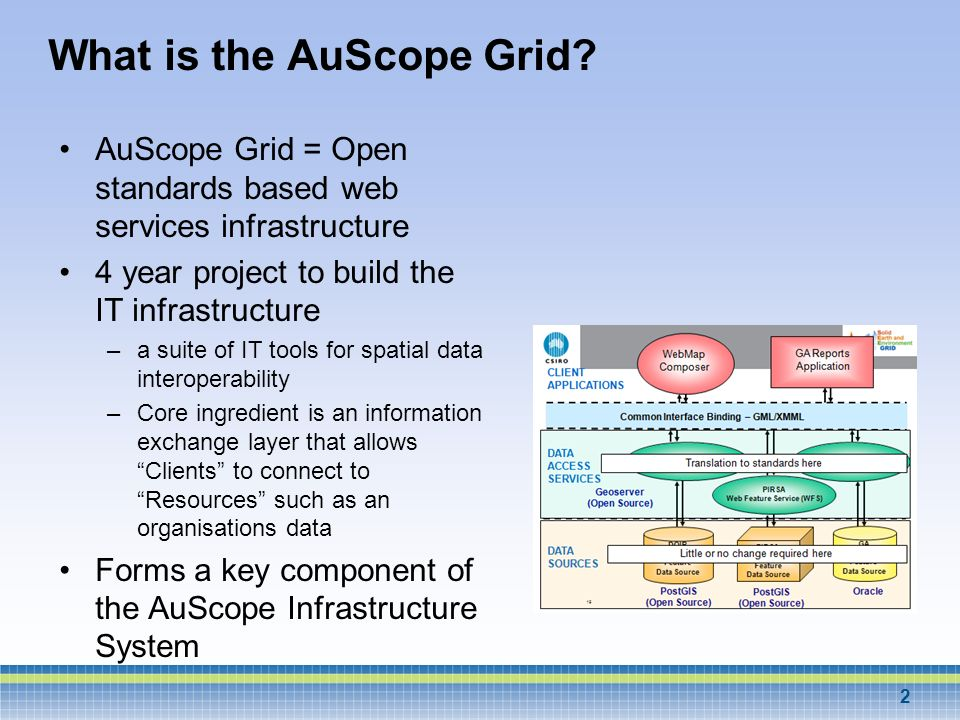 What is the AuScope Grid? 2 AuScope Grid = Open standards based web services infrastructure 4 year project to build the IT infrastructure –a suite of