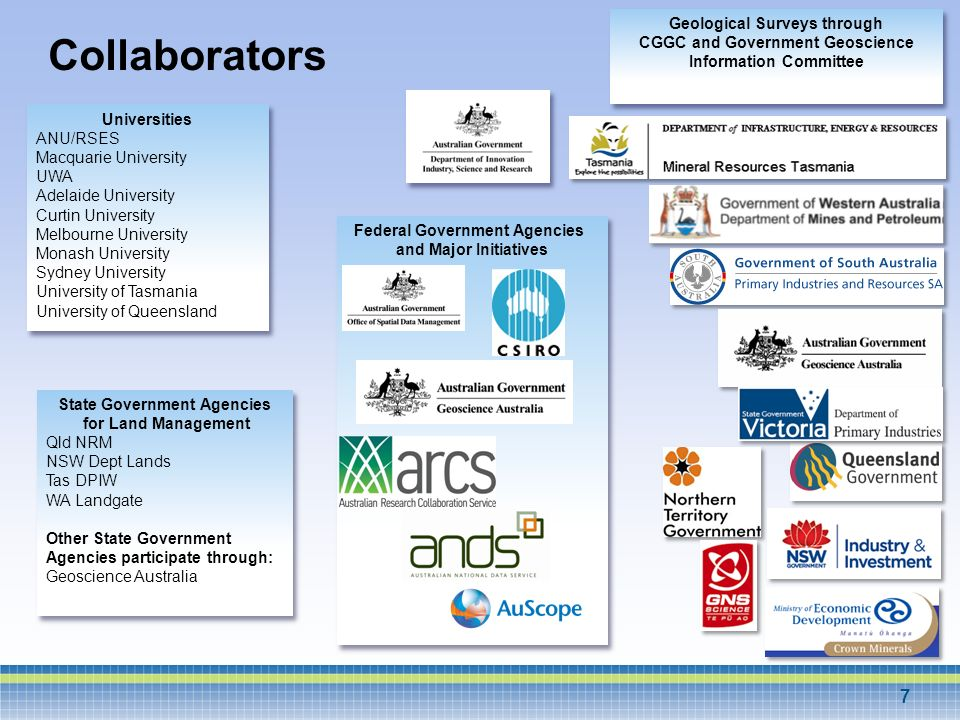 Collaborators Federal Government Agencies and Major Initiatives Federal Government Agencies and Major Initiatives Universities ANU/RSES Macquarie Univ