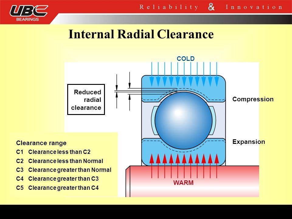 Internal Radial Clearance Clearance range C1Clearance less than C2 C2 Clearance less than Normal C3 Clearance greater than Normal C4 Clearance greater