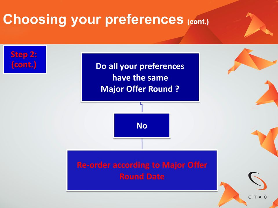 Do all your preferences have the same Major Offer Round ? No Re-order according to Major Offer Round Date Choosing your preferences (cont.) Step 2: (c
