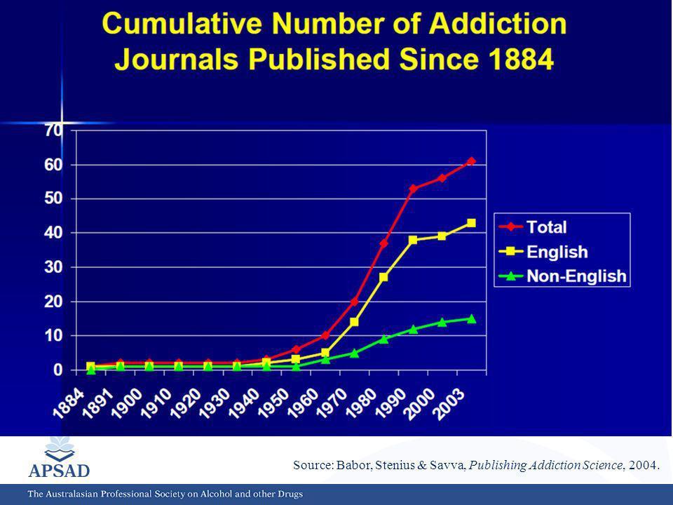 Source: Babor, Stenius & Savva, Publishing Addiction Science, 2004.