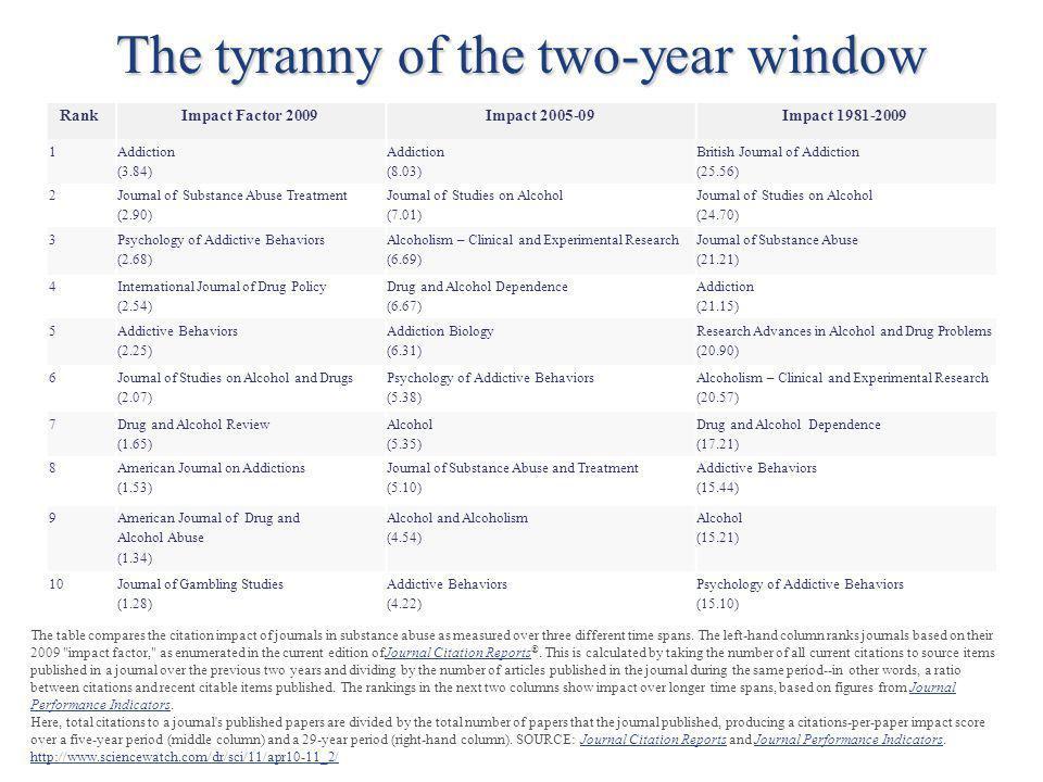 The tyranny of the two-year window RankImpact Factor 2009Impact 2005-09Impact 1981-2009 1 Addiction (3.84) Addiction (8.03) British Journal of Addicti