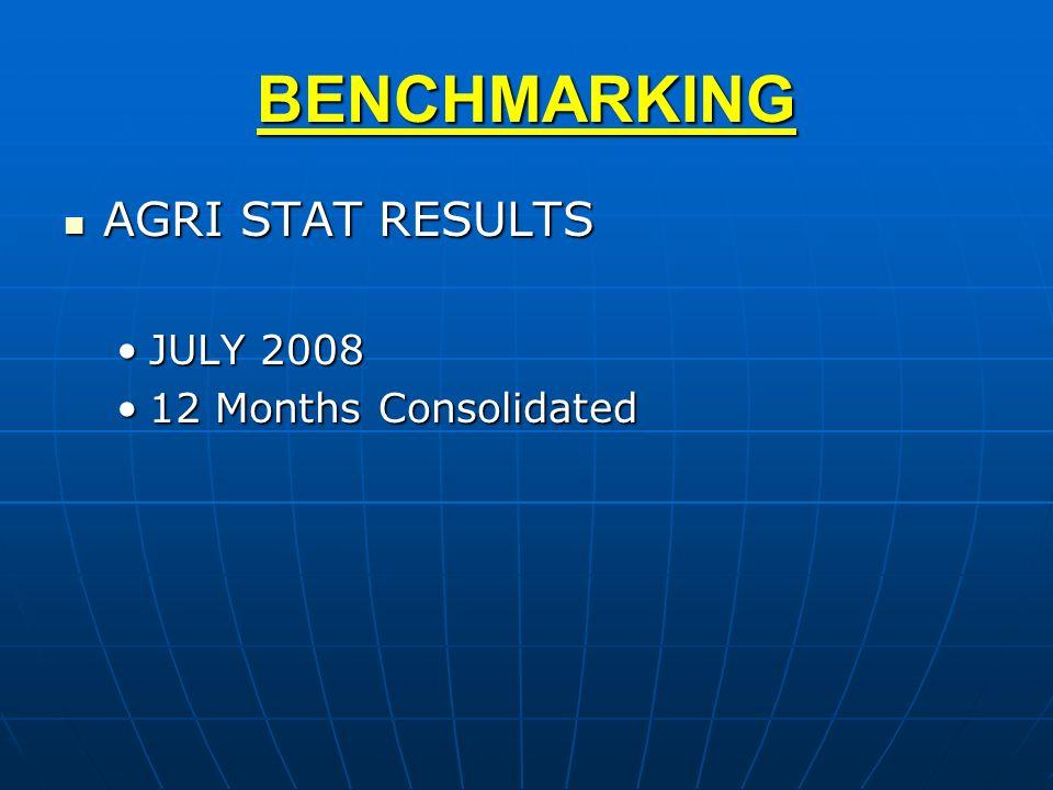 BENCHMARKING AGRI STAT RESULTS AGRI STAT RESULTS JULY 2008JULY 2008 12 Months Consolidated12 Months Consolidated
