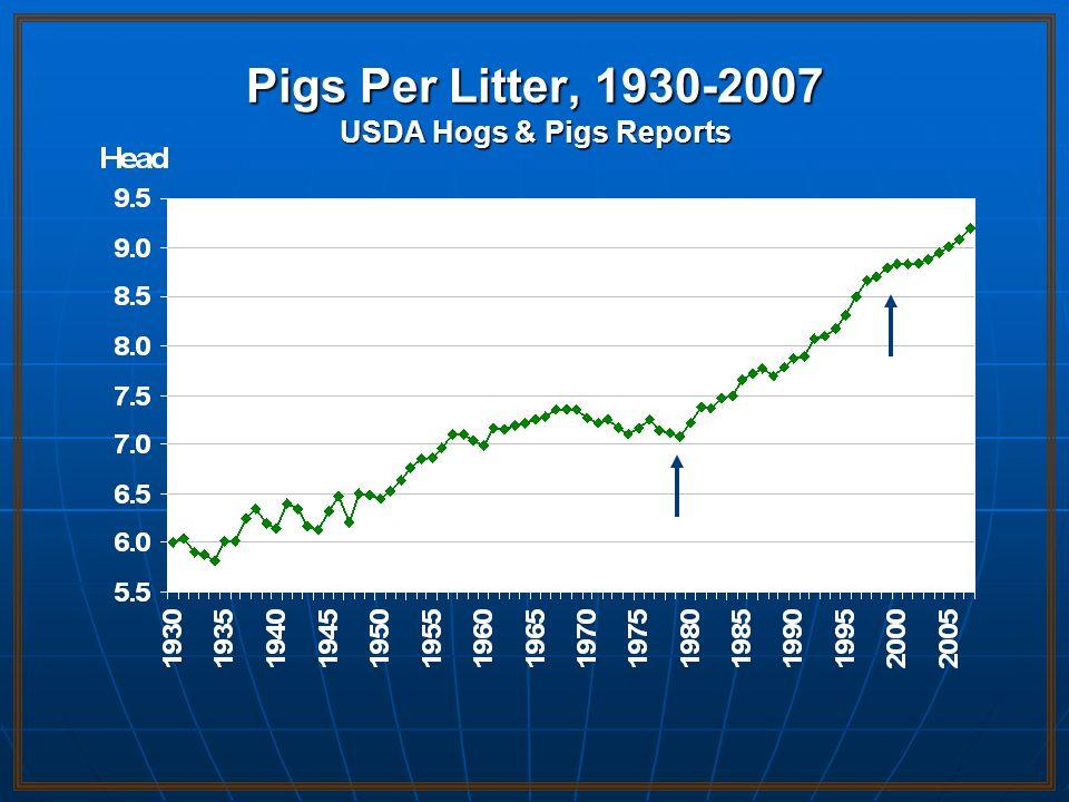 Pigs Per Litter, 1930-2007 USDA Hogs & Pigs Reports