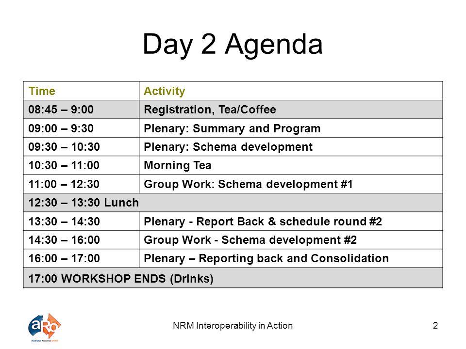 NRM Interoperability in Action13 Plenary: Methodology and Examples (Simon Cox)