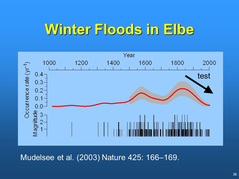26 Winter Floods in Elbe Mudelsee et al. (2003) Nature 425: 166–169. test