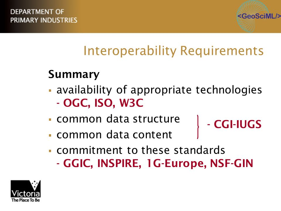 Interoperability Requirements Summary availability of appropriate technologies - OGC, ISO, W3C common data structure common data content commitment to