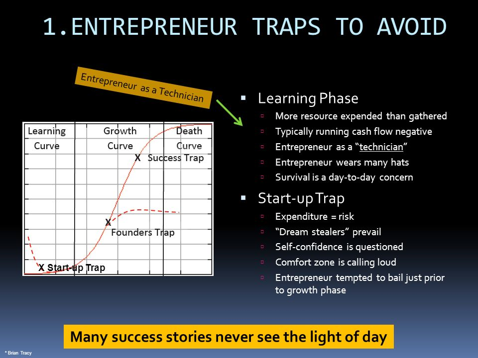 Founders Trap Needs exceed founder ability to control If delegate accountability & responsibility = continued growth If not = growth ceiling Inability to make decisions is main cause Success Trap Meeting or exceeding expectations Typically 5+ year mark ** Must reinvent or slowly die Why.