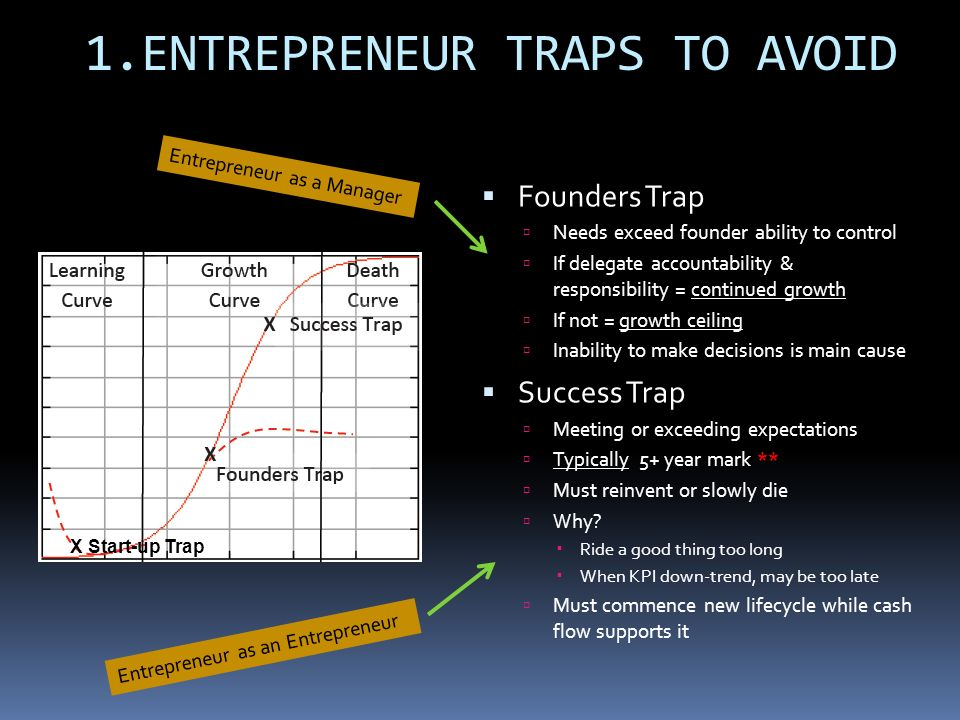 Founders Trap Needs exceed founder ability to control If delegate accountability & responsibility = continued growth If not = growth ceiling Inability