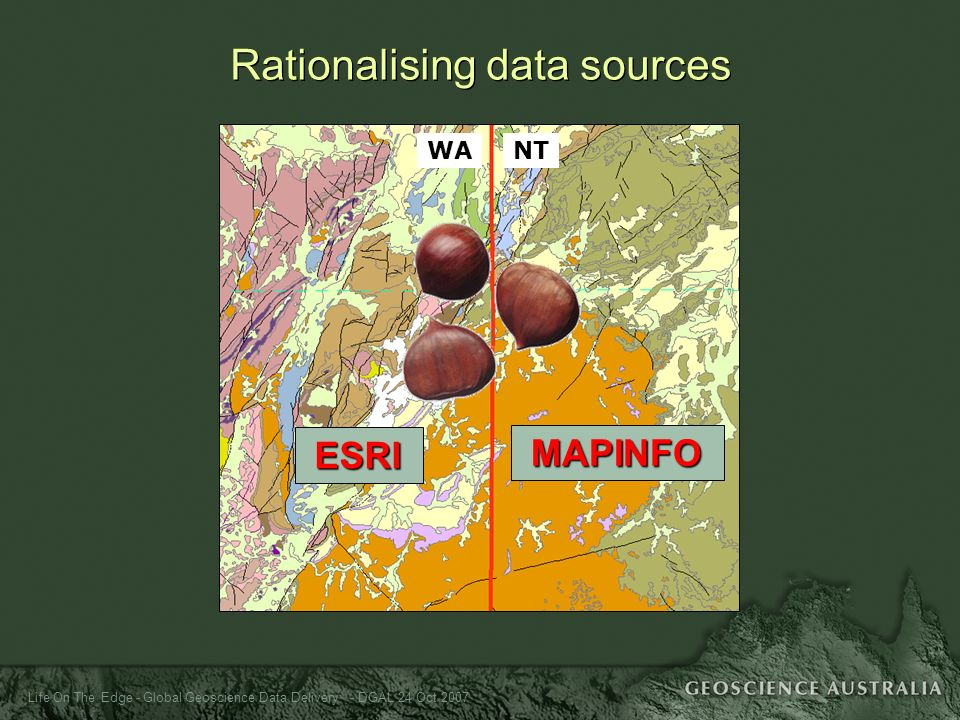 Life On The Edge - Global Geoscience Data Delivery - DGAL 24 Oct 2007 WANT Rationalising data sources ESRI ESRI MAPINFO MAPINFO