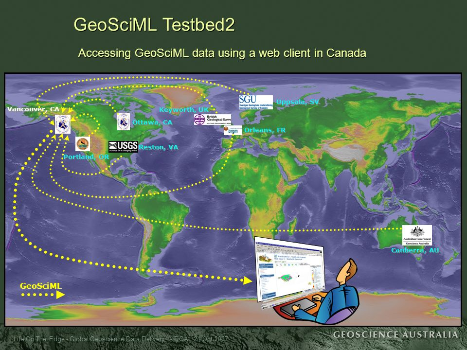 Life On The Edge - Global Geoscience Data Delivery - DGAL 24 Oct 2007 GeoSciML Vancouver, CA Uppsala, SV Canberra, AU Ottawa, CA Reston, VA Keyworth,