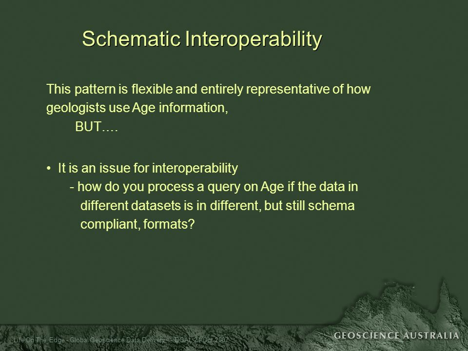 Life On The Edge - Global Geoscience Data Delivery - DGAL 24 Oct 2007 This pattern is flexible and entirely representative of how geologists use Age i