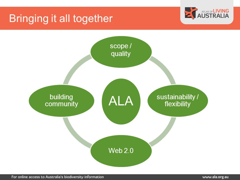 Bringing it all together ALA scope / quality sustainability / flexibility Web 2.0 building community