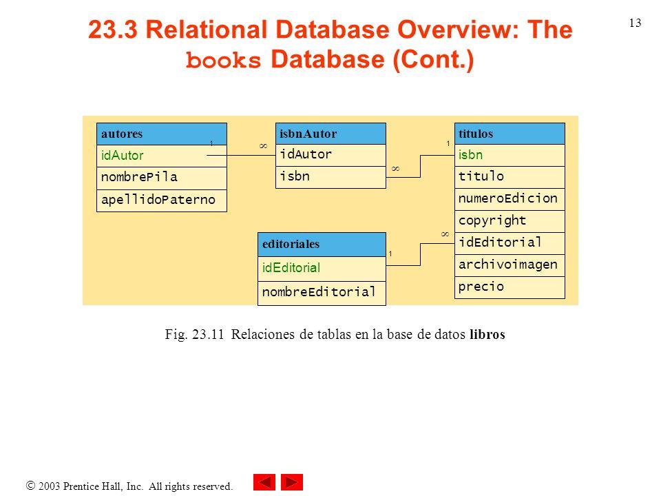 2003 Prentice Hall, Inc. All rights reserved. 13 23.3 Relational Database Overview: The books Database (Cont.) Fig. 23.11Relaciones de tablas en la ba