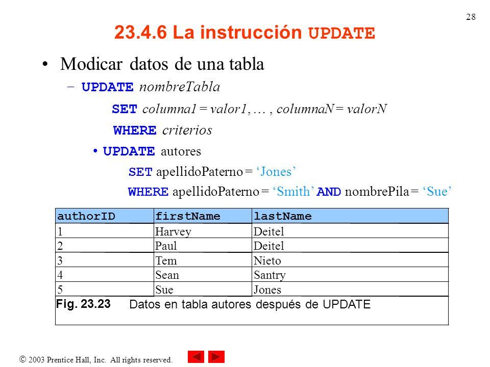 2003 Prentice Hall, Inc. All rights reserved. 28 23.4.6 La instrucción UPDATE Modicar datos de una tabla –UPDATE nombreTabla SET columna1 = valor1, …,