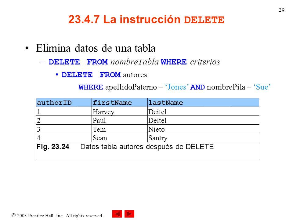 2003 Prentice Hall, Inc. All rights reserved. 29 23.4.7 La instrucción DELETE Elimina datos de una tabla –DELETE FROM nombreTabla WHERE criterios DELE