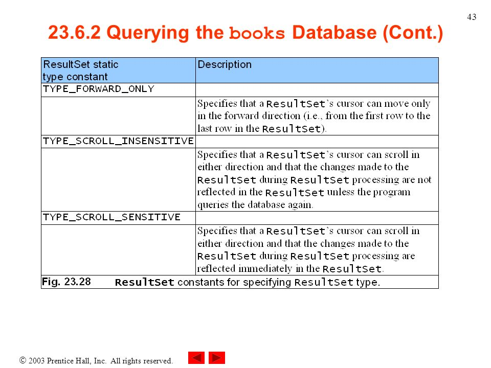 2003 Prentice Hall, Inc. All rights reserved. 43 23.6.2 Querying the books Database (Cont.)