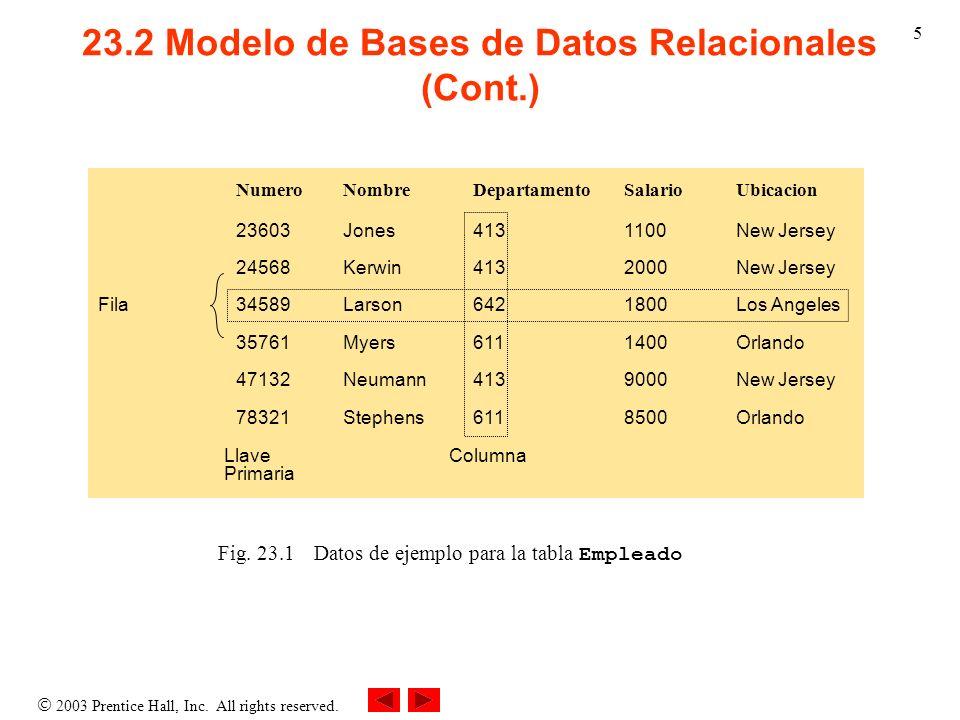 2003 Prentice Hall, Inc. All rights reserved. 5 23.2 Modelo de Bases de Datos Relacionales (Cont.) Fig. 23.1Datos de ejemplo para la tabla Empleado Nu