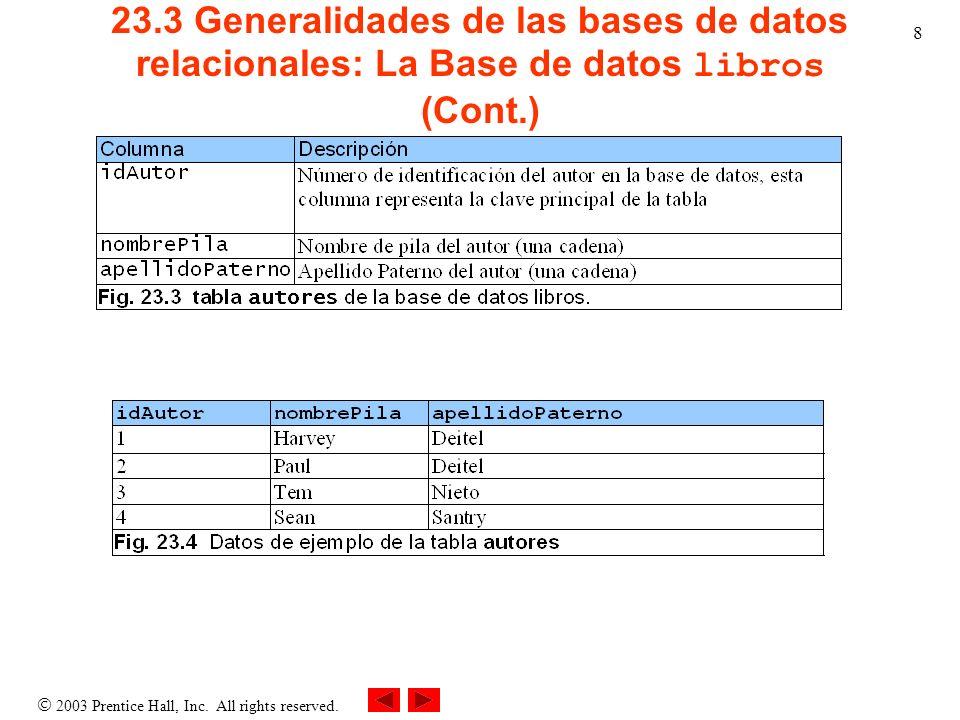 2003 Prentice Hall, Inc. All rights reserved. 8 23.3 Generalidades de las bases de datos relacionales: La Base de datos libros (Cont.)