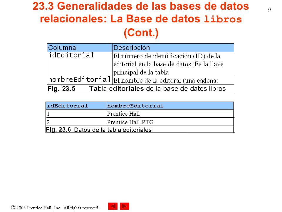 2003 Prentice Hall, Inc. All rights reserved. 9 23.3 Generalidades de las bases de datos relacionales: La Base de datos libros (Cont.) idEditorial nom
