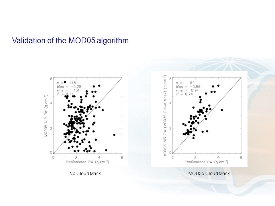 Validation of the MOD05 algorithm MOD35 Cloud MaskNo Cloud Mask