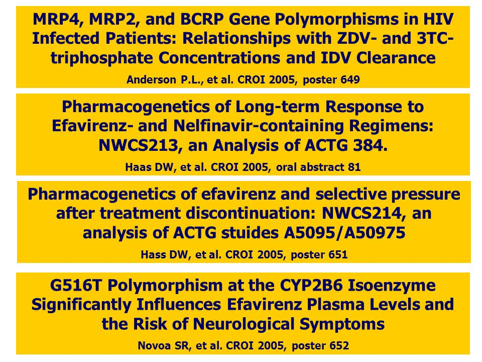 MRP4, MRP2, and BCRP Gene Polymorphisms in HIV Infected Patients: Relationships with ZDV- and 3TC- triphosphate Concentrations and IDV Clearance Ander