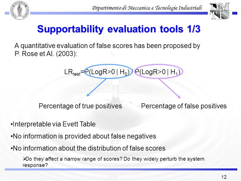 12 Dipartimento di Meccanica e Tecnologie Industriali Supportability evaluation tools 1/3 A quantitative evaluation of false scores has been proposed